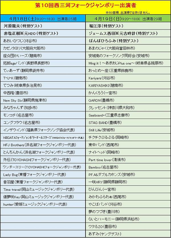 NFJ2020出演者.jpg