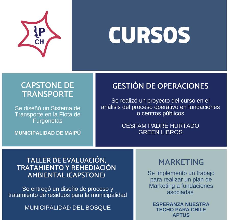 Proyectos_3.png