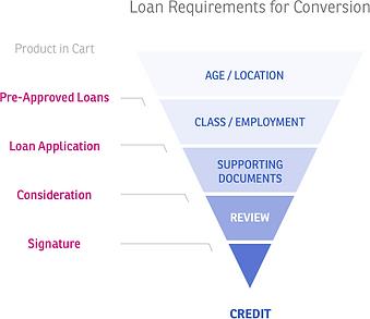 loan_diagram.png