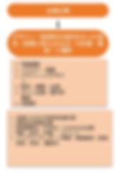Screenshot_2020-07-02-13-04-08_edited.jp
