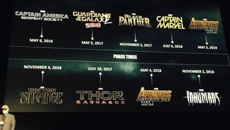 Terceira fase da Marvel no cinema