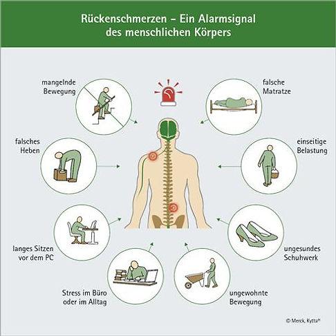 Body Stress Release Zug, Schmerzlinderung