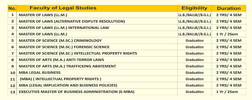 Faculty of Legal Studies.jpg