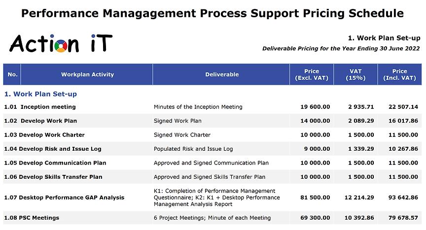 Process Pricing 1.png