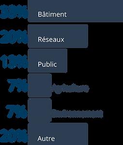 graph_emploi3.png