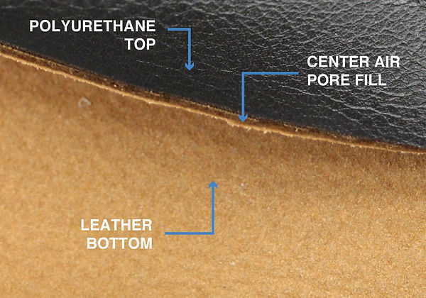 bonded-leather-diagram-1.jpg