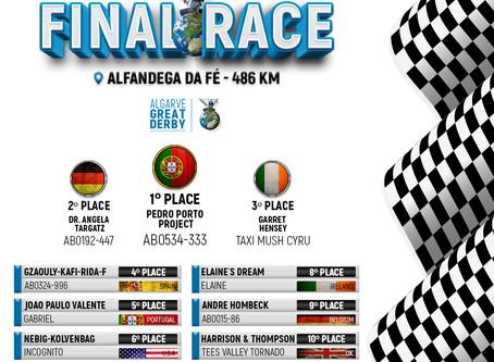 VENCEDORES DO ALGARVE GREAT DERBY 2020 | ALGARVE GREAT DERBY 2020 WINNERS