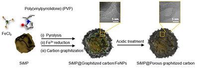 명준 Applied Energy Materials 2.jpg