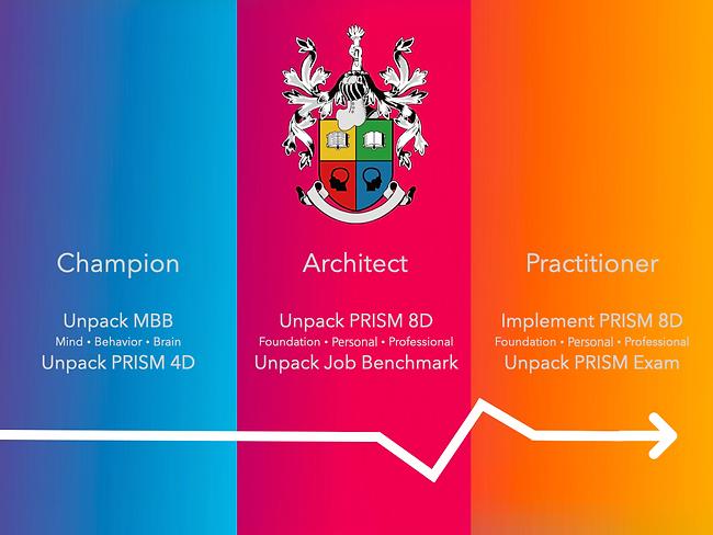 PRISM 전문 자격 교육 3stages.001.png