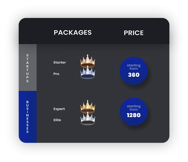 SMMPrices.LazuliMarketingAgency.png