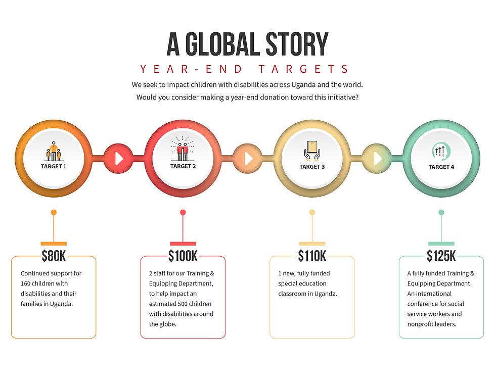 Funding graphic-01.jpg