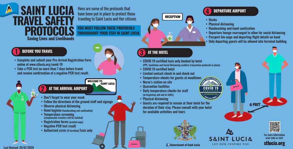 Travel-Journey-Infographic-21_JUL_20.png
