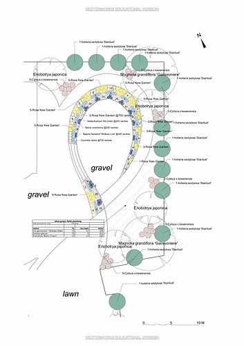 Graduation project, London College of Garden Design