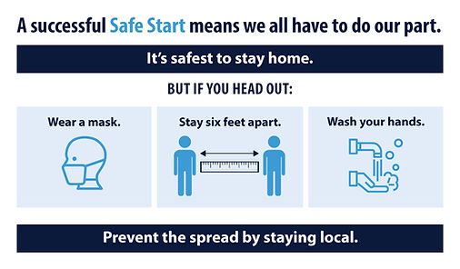 Safe-Start-Infographic_05-29-2020_HORIZ_