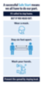 Safe-Start-Infographic_05-29-2020_VERT_0