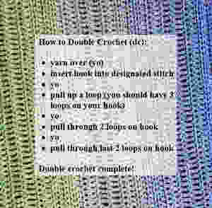 How to Double Crochet (dc): yarn over (yo), insert hook into designated stitch, yo, pull up a loop (3 loops on hook), (yo, pull through 2 loops on hook) 2 times.