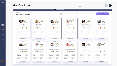 Employee talent predictor retrain.ai raised another $7M, adds Splunk as strategic investor