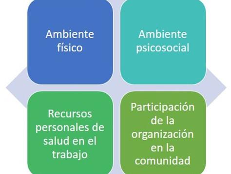 Ambientes de trabajo saludables en las Organizaciones de la Sociedad Civil (OSC)