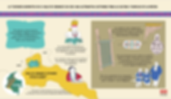 Infografía tejeduría Kämentsá por @alerovisual