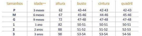 Tabela de Tamanho
