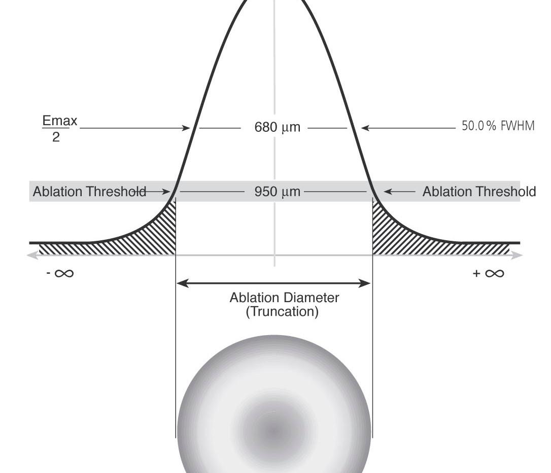 3.Beam Diameter Schematic.jpg