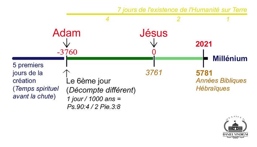 N°28 TEMPS DE LA CREATION.jpg