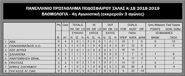 K18_Standings_2018-19.jpg