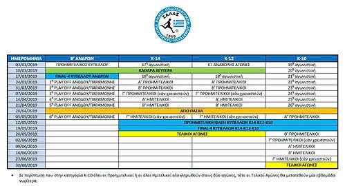 Νέο Αγωνιστικό Καλεντάρι Κ14-Κ12-Κ10 & Play Offs Β' Ανδρών