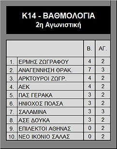 K14_Standings_2018-19_Small.jpg