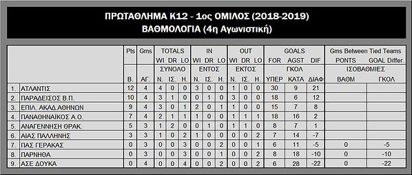 K12_Standings_2018-19.jpg