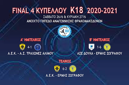 Final 4 Κυπέλλου Κ18 2020-2021