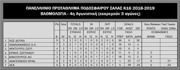 K16_Standings_2018-19.jpg