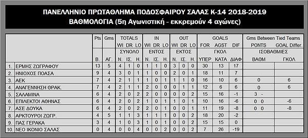 K14_Standings_2018-19.jpg