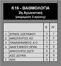K16_Standings_2018-19_Small.jpg