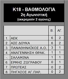 K18_Standings_2018-19_Small.jpg