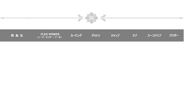 19-20 POWER&STYLE
