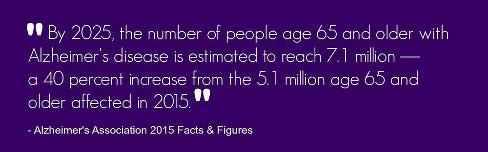 Alzheimer's Stats