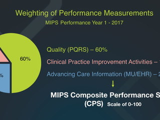 MIPS/Quality Payment Program - How a Private Patient Advocate can help!