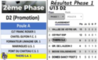 tirage-Phase2-U13SAT1.jpg