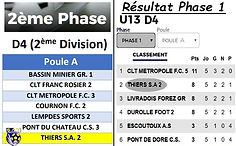 National 3 Foot Calendrier.Sat Football Sports Athletiques Thiernois