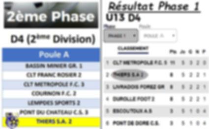 tirage-Phase2-U13SAT2.jpg