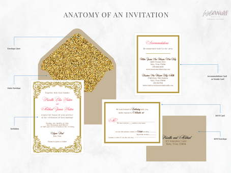 The Anatomy of an Invitation Suite