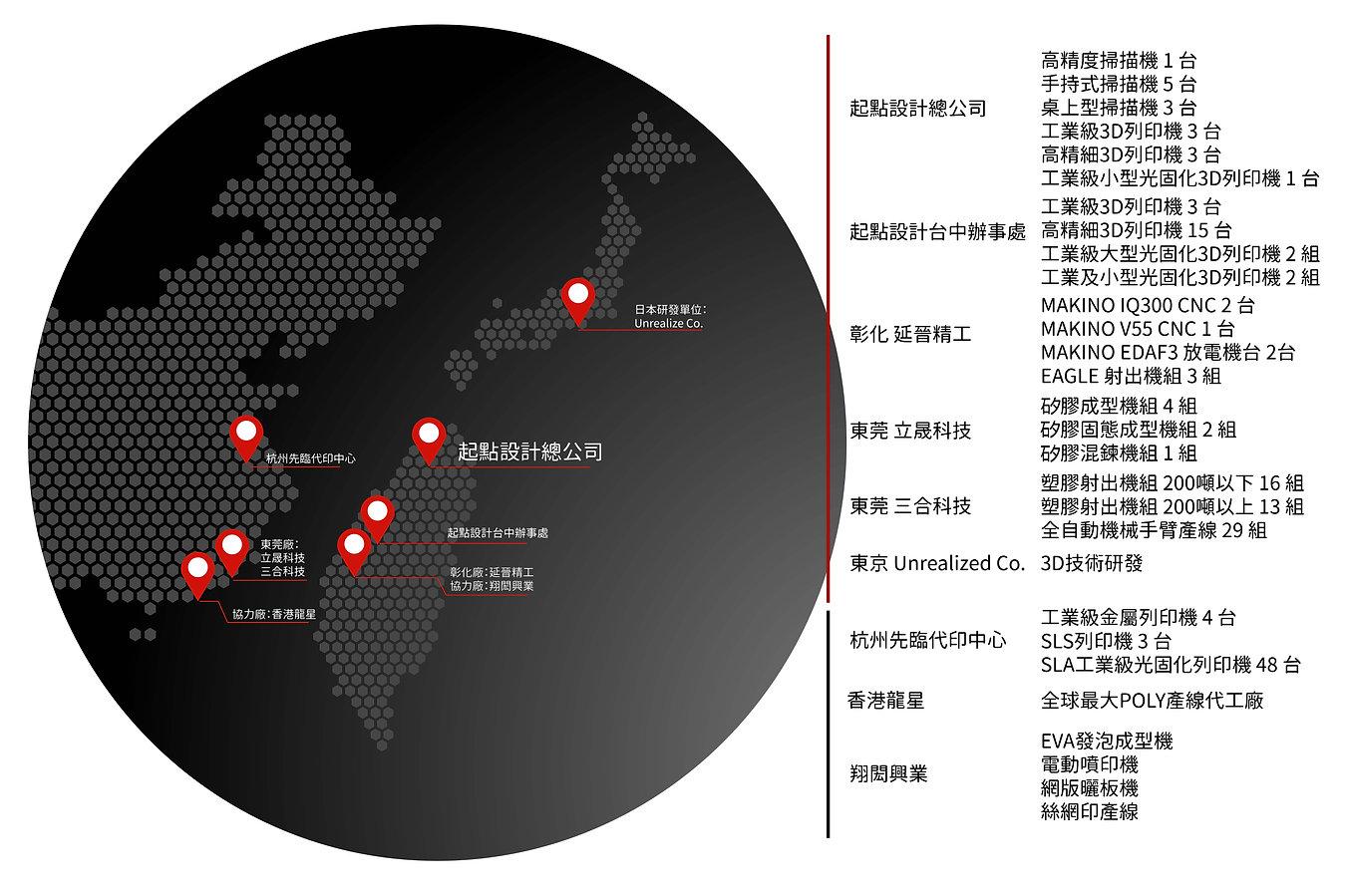 起點事業版圖-01.jpg