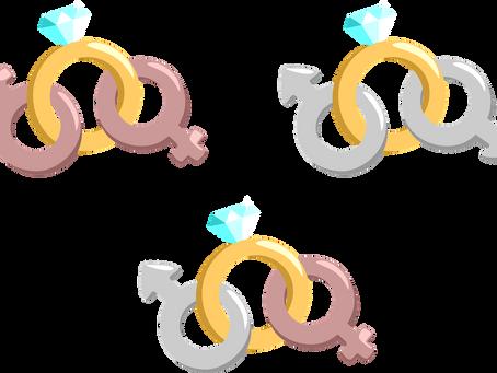 Same Sex Marriage Timeline in U.S.