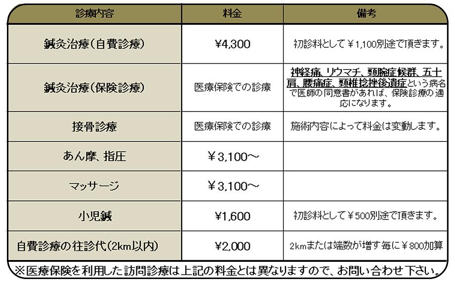 new診療料金2.png