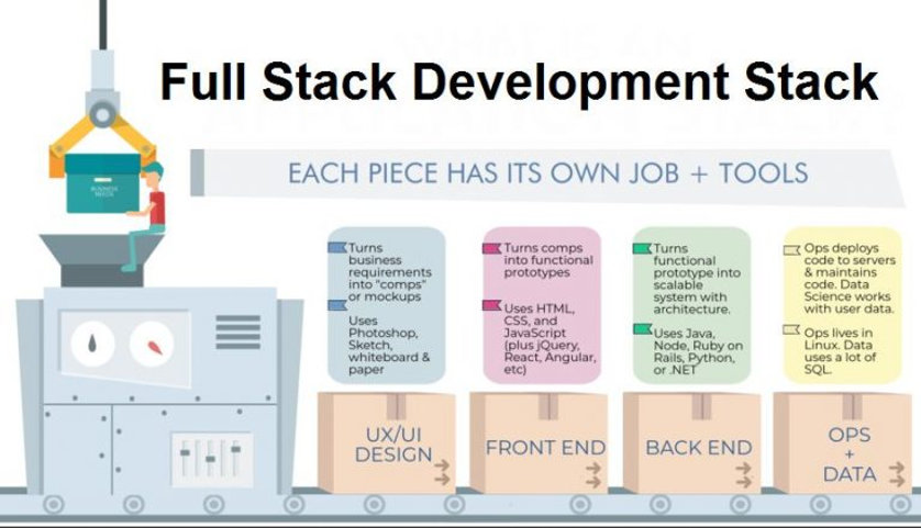 application-stack-langauges_full-stack-d