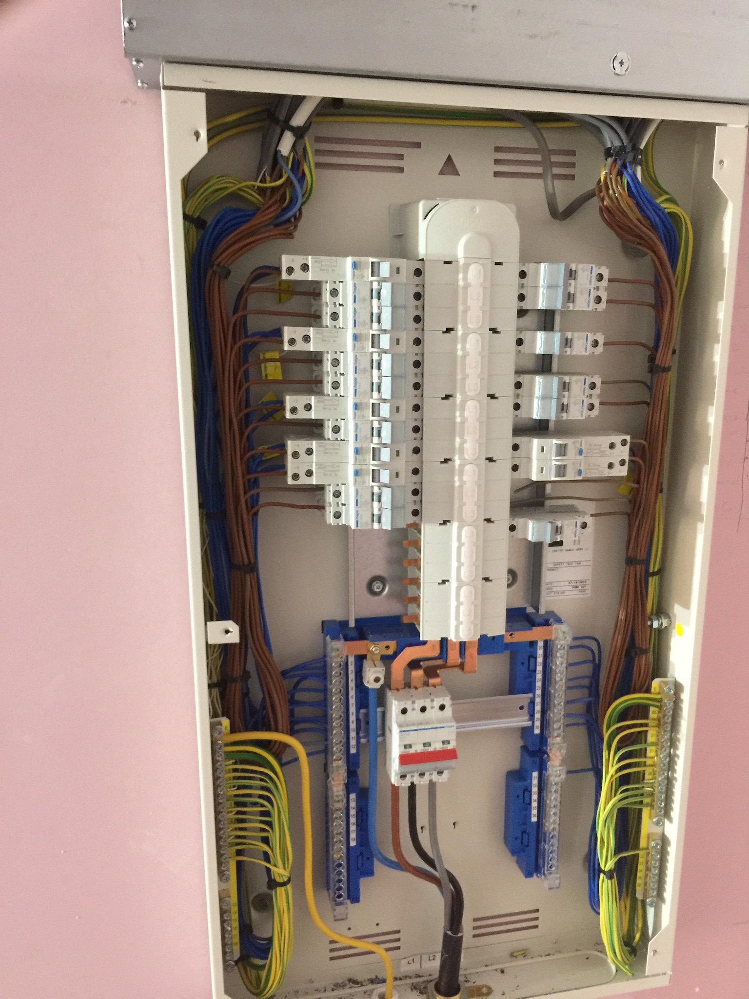 3 phase distribution board