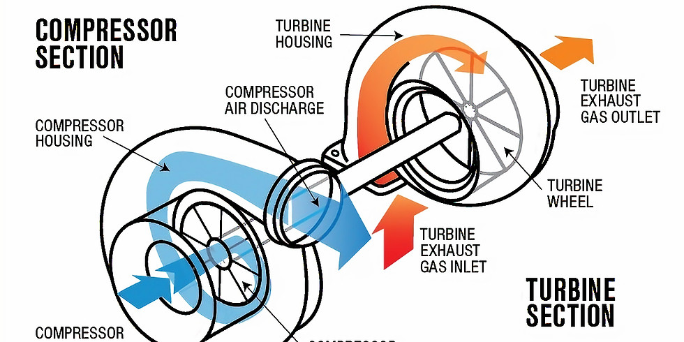 Turbocharger Operation & Diagnosis w/Tanner Brandt-SPECIAL 2-DAY