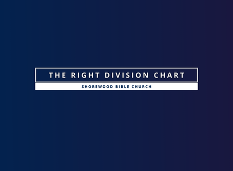 Right Division Chart