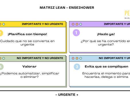 Importancia e urgencia: factores para decidir en qué tareas debo trabajar en mi sistema kanban